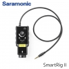 Saramonic SmartRig II Audio Adapter with Sound Level Control for iPhone