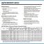 1x dsPIC30F4011-30 I/P 16-Bit Digital Signal Controller IC Chip thumbnail 3